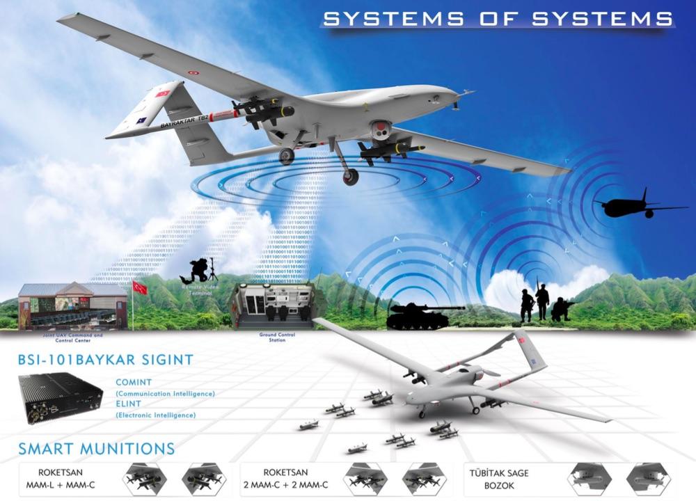 Ударный эффект Bayraktar TB2: Великобритания и новые дроны