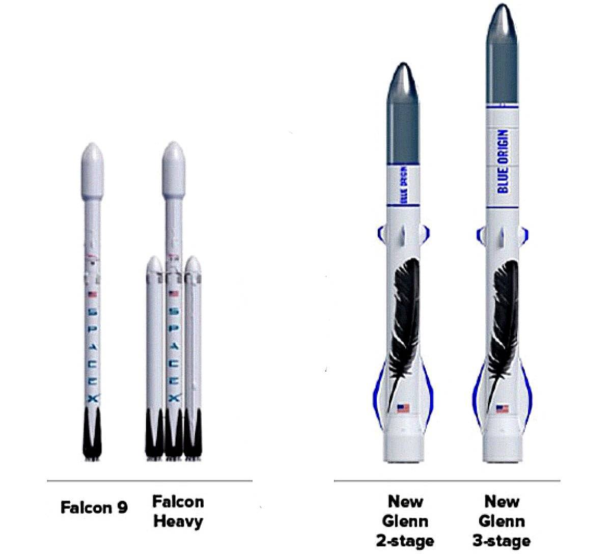 Falcon 9, Falcon Heavy и New Glenn