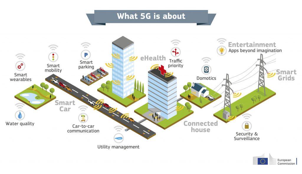 5G без Китая. Когда и кто?