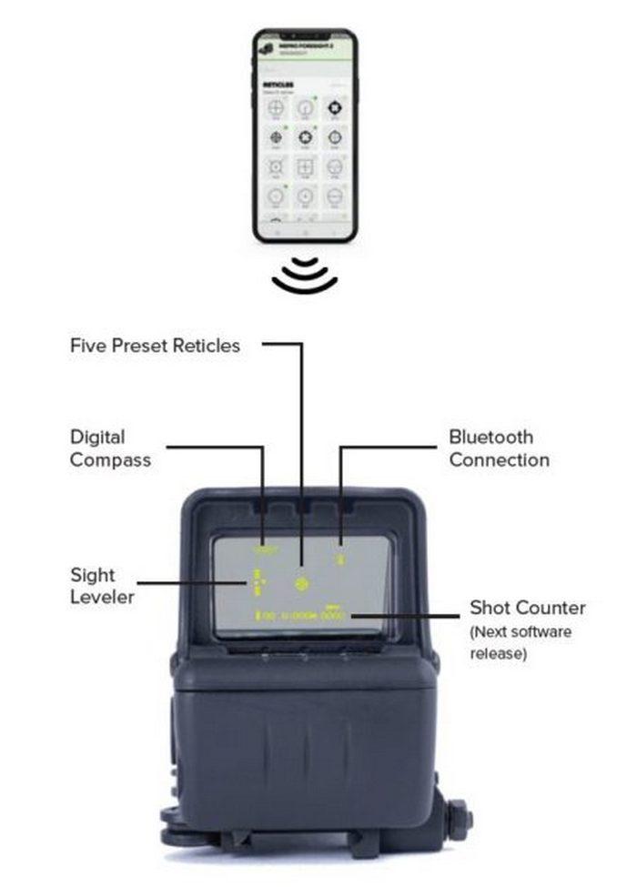 Коллиматорный прицел-компьютер MEPRO Foresight