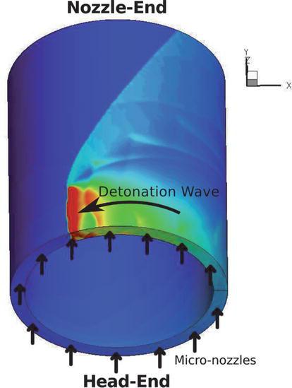 Вращающийся детонационный двигатель революционизирует запуск ракет для гиперзвукового полета