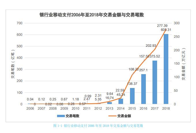 DCEP: цифровая валюта Китая. Конец гегемонии доллара?