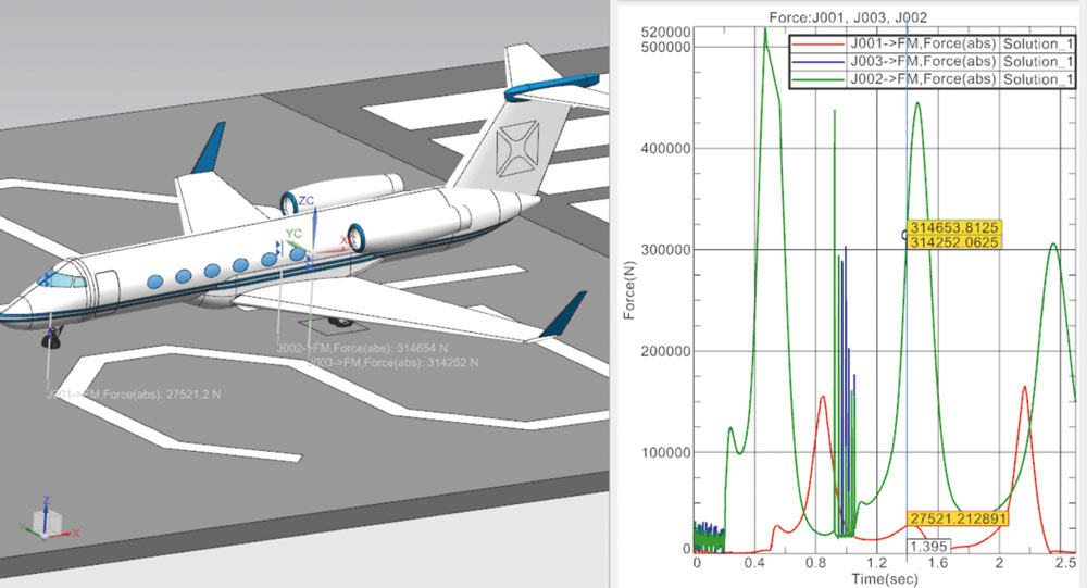 Инженерный анализ в создании авиационно-космической техники
