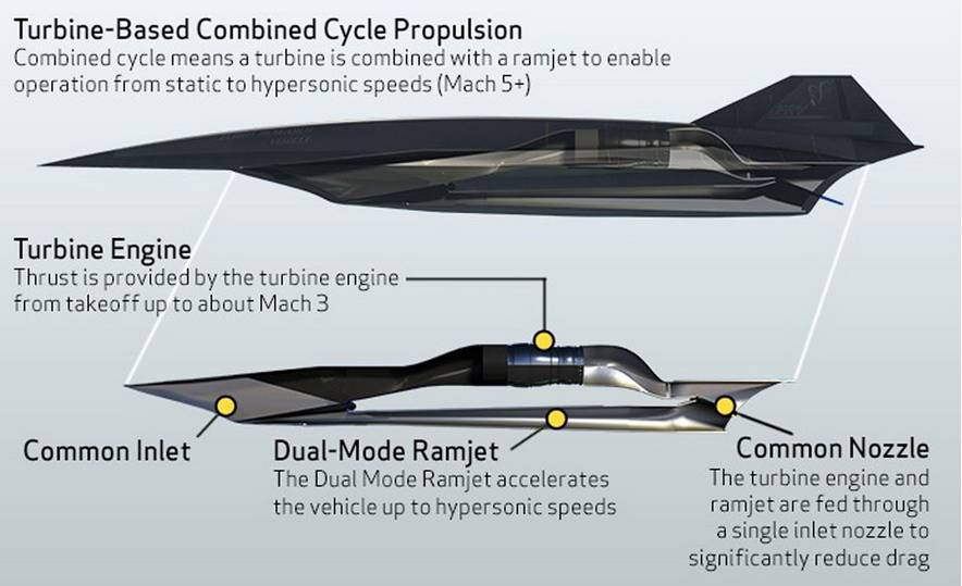 scramjets hypersonic jet engines essay