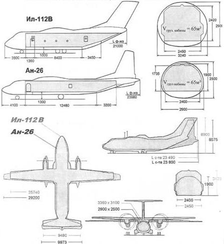 На смену Ан-26. Ил-112В торопится «худеть»