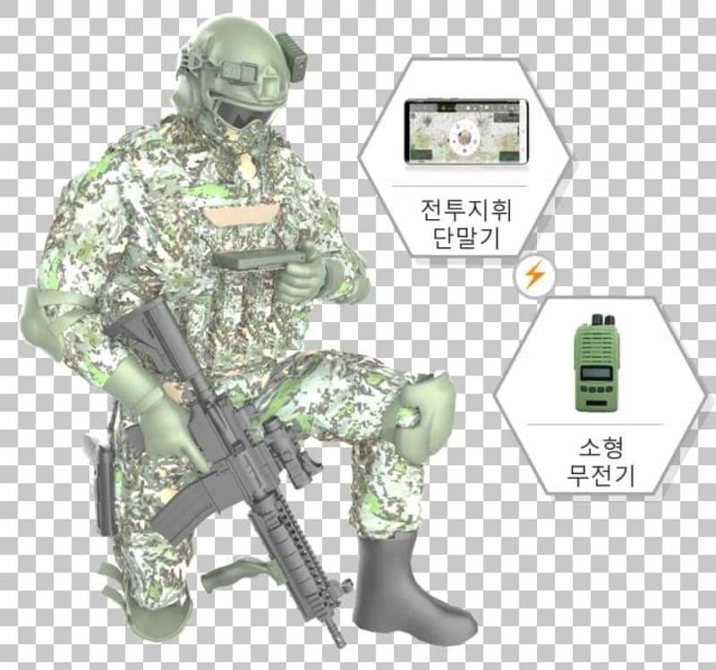 Наступление эры военных смартфонов? Южнокорейские солдаты получат информационные терминалы на базе Samsung Galaxy S20