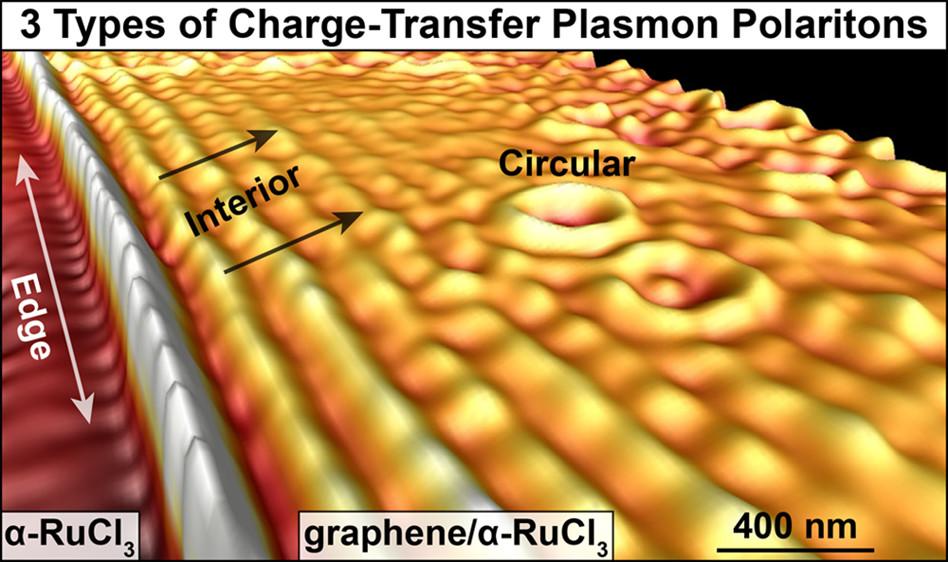 Новая платформа генерирует гибридные возбуждения легкой материи в сильно заряженном графене