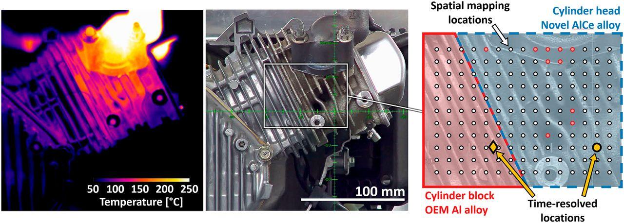 двигатель внутреннего сгорания, ДВС, нейтронно-электронный двигатель, нейроны, электроны, нейтронный дифрактометр, VULCAN