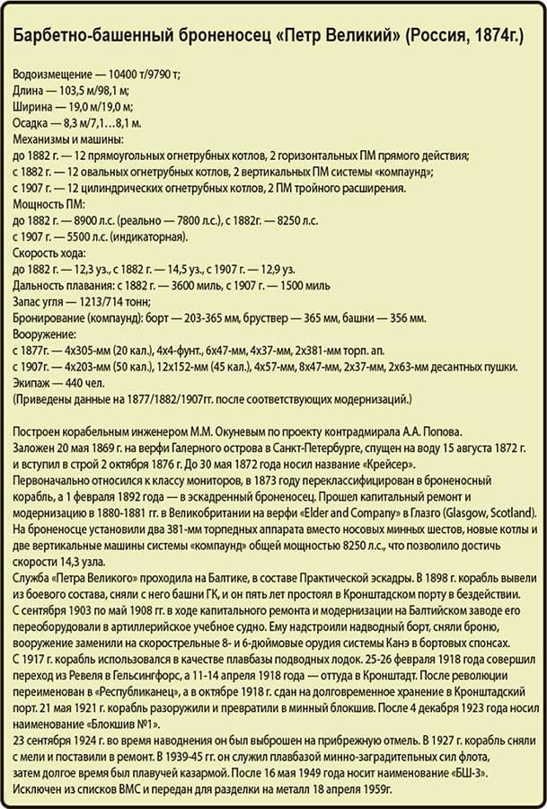 «Русские успели превзойти нас...». Броненосец «Петр Великий»