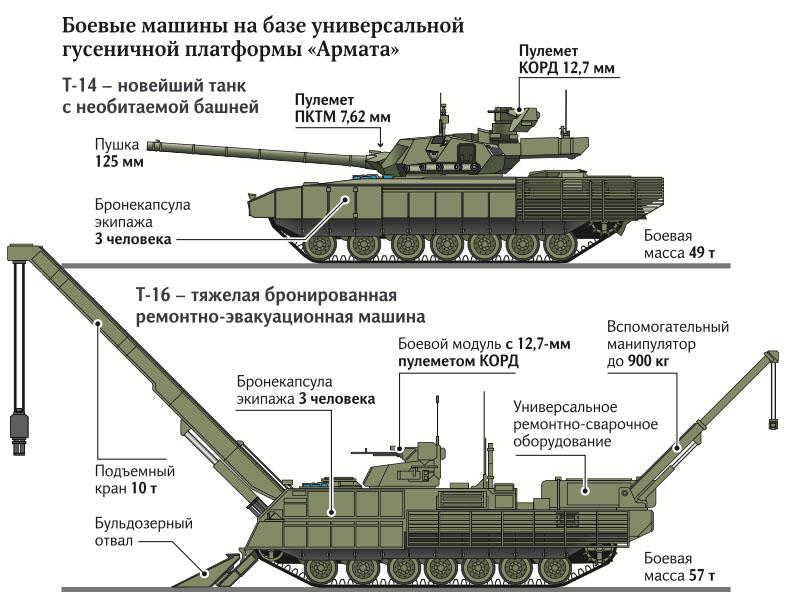 04-armata.jpg