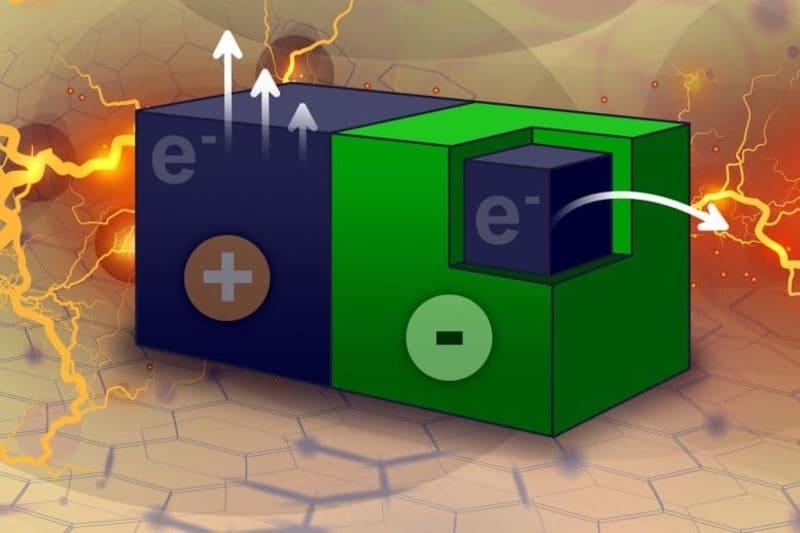 Новый способ производства электрической энергии из окружающей среды
